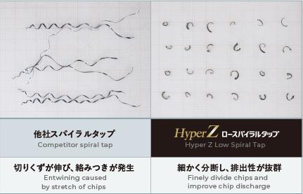 Hyper Z ロースパイラルタップ