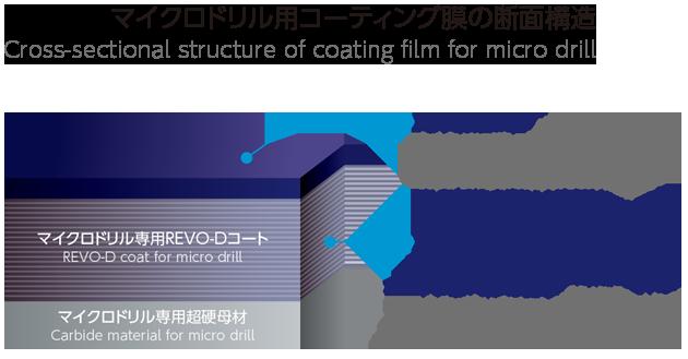 マイクロドリル専用REVO-Dコート